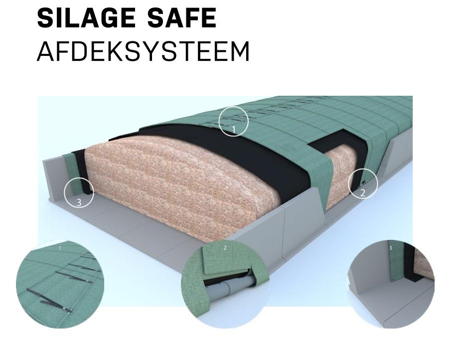 silage safe afdeksysteem MBS Beton